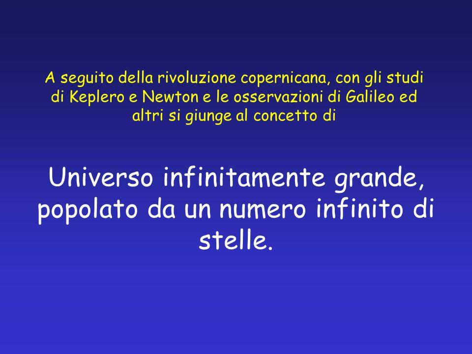 A seguito della rivoluzione copernicana, con gli studi di Keplero e Newton e le osservazioni di Galileo ed altri si giunge al concetto di Universo inf