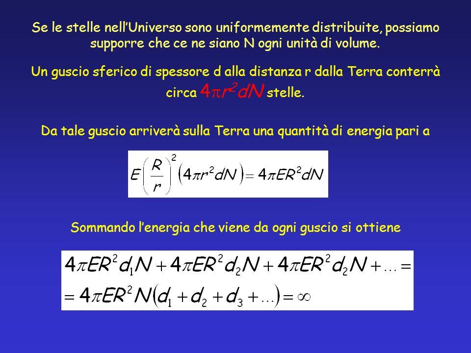 Se le stelle nellUniverso sono uniformemente distribuite, possiamo supporre che ce ne siano N ogni unità di volume. Un guscio sferico di spessore d al