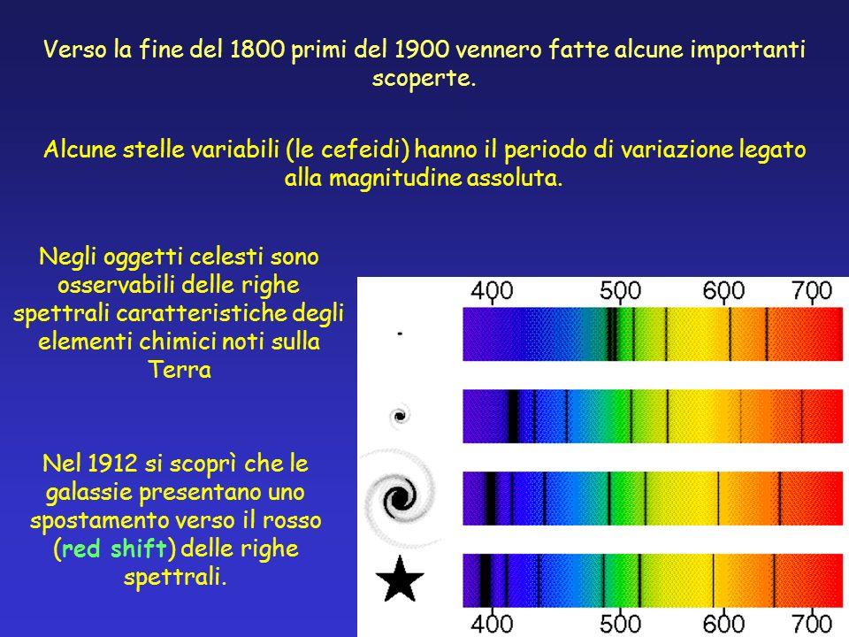 Verso la fine del 1800 primi del 1900 vennero fatte alcune importanti scoperte. Alcune stelle variabili (le cefeidi) hanno il periodo di variazione le