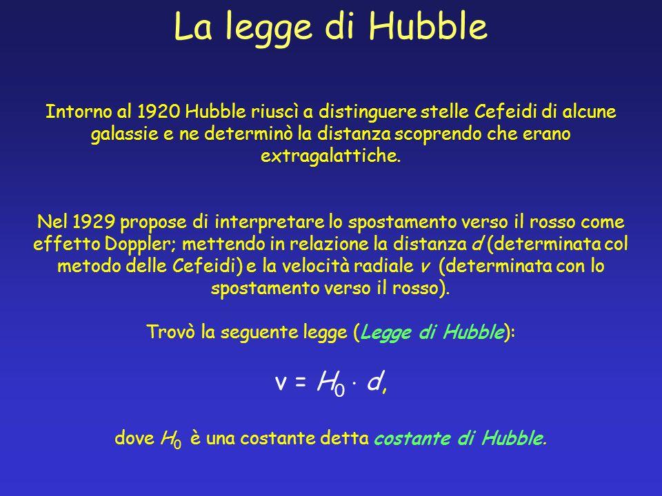 La legge di Hubble Intorno al 1920 Hubble riuscì a distinguere stelle Cefeidi di alcune galassie e ne determinò la distanza scoprendo che erano extrag