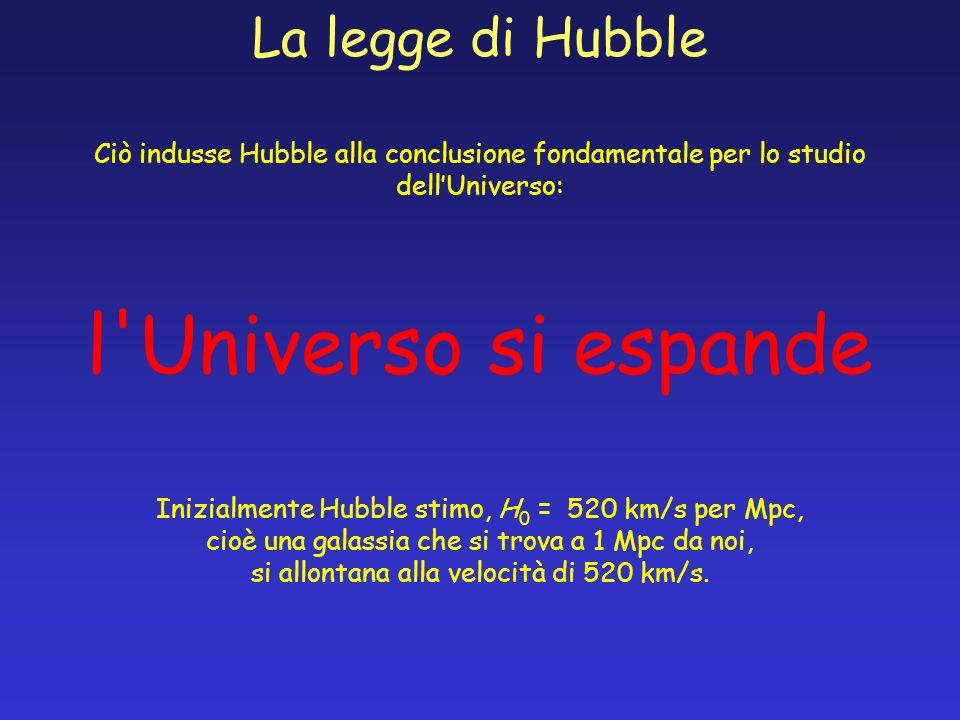 La legge di Hubble Ciò indusse Hubble alla conclusione fondamentale per lo studio dellUniverso: l'Universo si espande Inizialmente Hubble stimo, H 0 =
