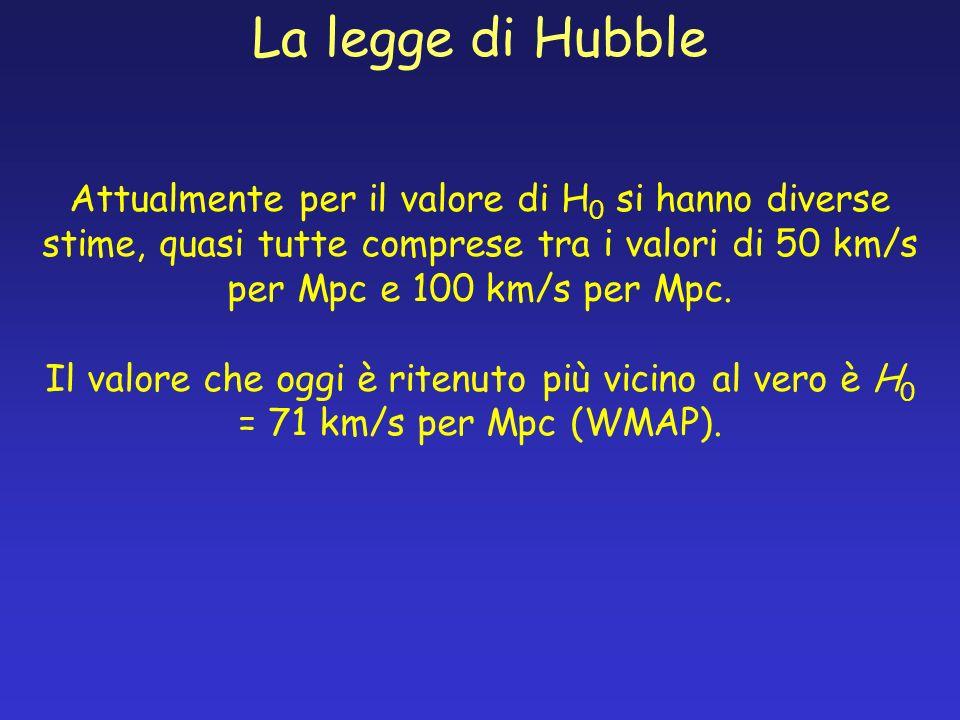 La legge di Hubble Attualmente per il valore di H 0 si hanno diverse stime, quasi tutte comprese tra i valori di 50 km/s per Mpc e 100 km/s per Mpc. I