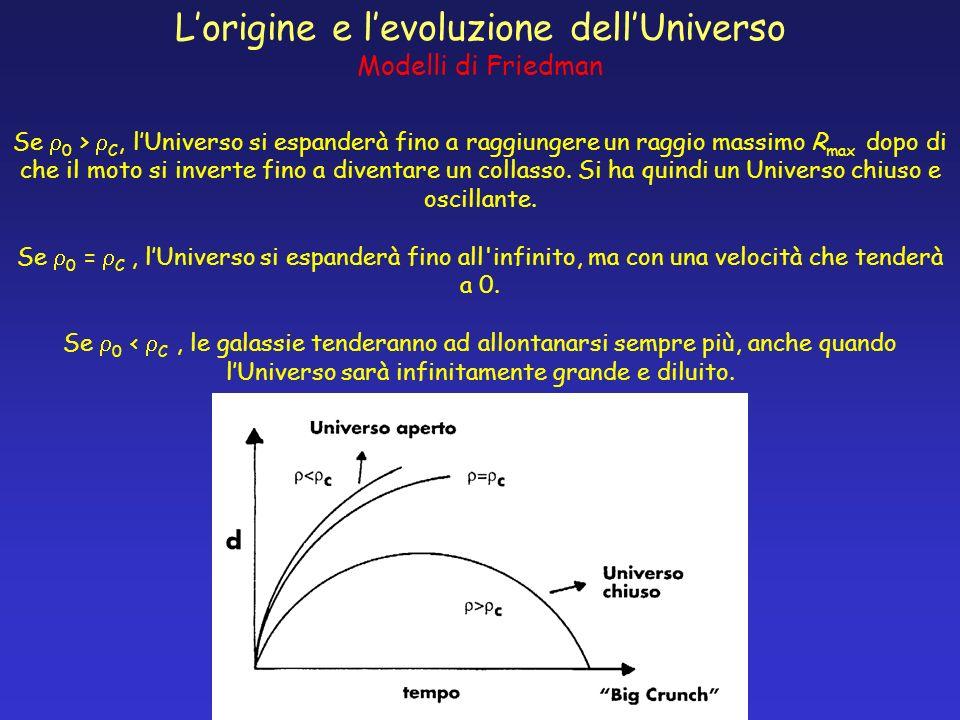 Lorigine e levoluzione dellUniverso Modelli di Friedman Se 0 > C, lUniverso si espanderà fino a raggiungere un raggio massimo R max dopo di che il mot
