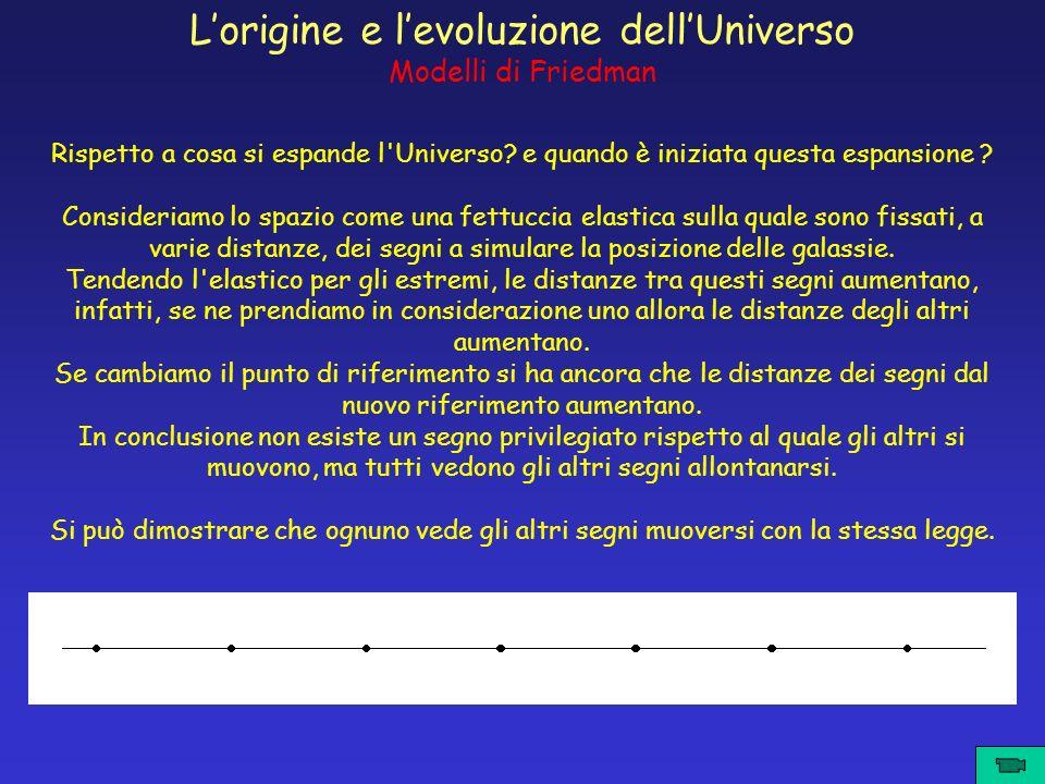 Lorigine e levoluzione dellUniverso Modelli di Friedman Rispetto a cosa si espande l'Universo? e quando è iniziata questa espansione ? Consideriamo lo