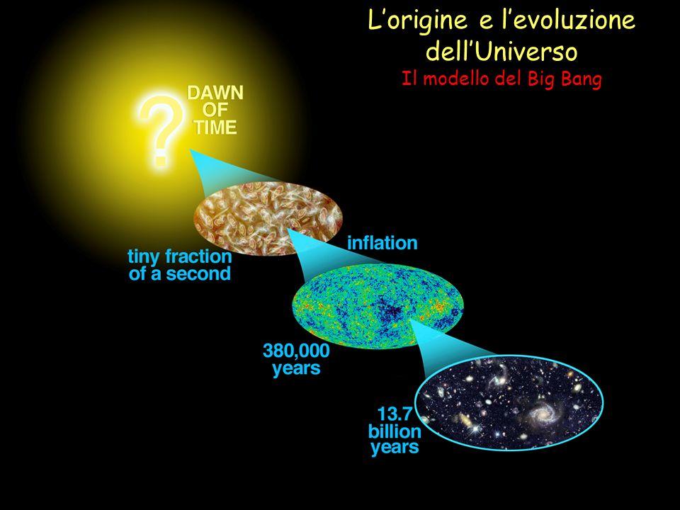 Lorigine e levoluzione dellUniverso Il modello del Big Bang
