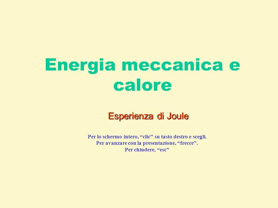 Energia meccanica e calore Esperienza di Joule – analisi energetica h Inizio dellesperienza E p = 2m·g·h Fine dellesperienza E p = 0 E a = energia dissipata per attrito EaEa EaEa E c = energia dissipata per lurto dei pesi col terreno E c = 2·½·m·v 2 EcEc EcEc E q = energia finita nel calorimetro EqEq