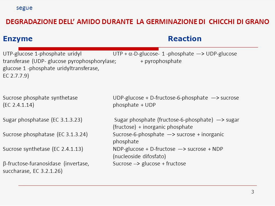 34 ALCUN I ENZIMI COMMERCIALI PRODOTTI BIOTECNOLOGICAMENTE EnzimaApplicazione Acetolactate decarboxylase (EC 4.1.1.5) Beer aging and diacetyl reduction a-amylase (EC 3.2.1.1) High fructose corn syrup (HFCS) production Amylo-1,6-glucosidase (EC 3.2.1.33) High fructose corn syrup (HFCS) production Chymosin (EC 3.4.23.4)Milk clotting in cheese manufacturing Lactase (EC 3.2.1.108)Lactose hydrolysis Glucan 1,4-a-maltohydrolase Anti-staling in bread (evita che il pane diventi (maltogenic a-amylase, EC 3.2.1.133)stantio)