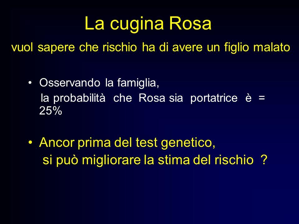 La cugina Rosa vuol sapere che rischio ha di avere un figlio malato Osservando la famiglia, la probabilità che Rosa sia portatrice è = 25% Ancor prima