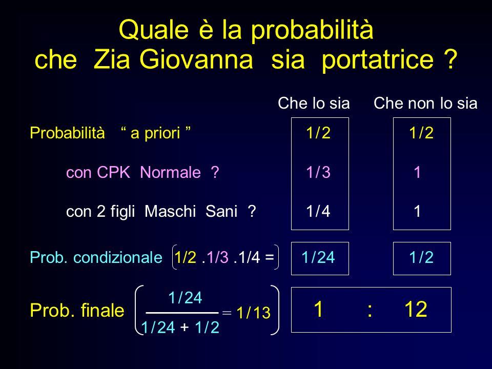 Quale è la probabilità che Zia Giovanna sia portatrice ? Che lo sia Che non lo sia Probabilità a priori 1 / 2 1 / 2 con CPK Normale ? 1 / 3 1 con 2 fi