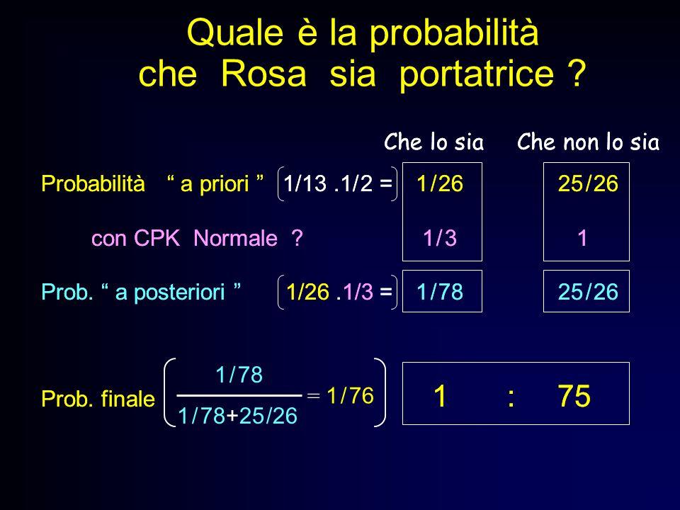 Quale è la probabilità che Rosa sia portatrice ? Che lo sia Che non lo sia Probabilità a priori 1/13.1/ 2 = 1 / 26 25 / 26 con CPK Normale ? 1 / 3 1 P