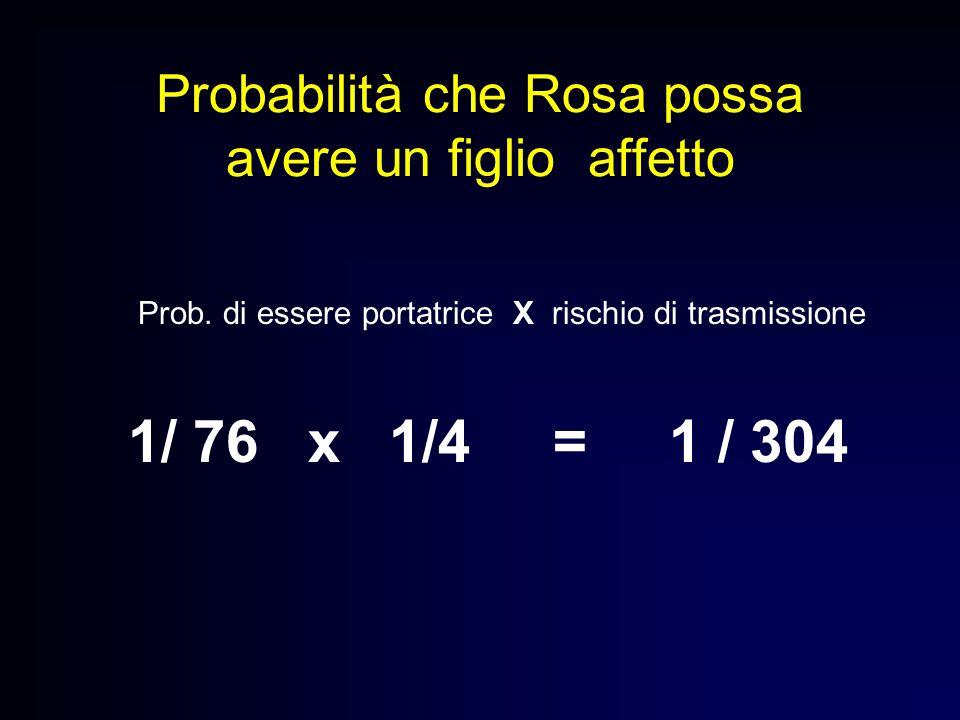 Probabilità che Rosa possa avere un figlio affetto 1/ 76 x 1/4 = 1 / 304 Prob. di essere portatrice X rischio di trasmissione