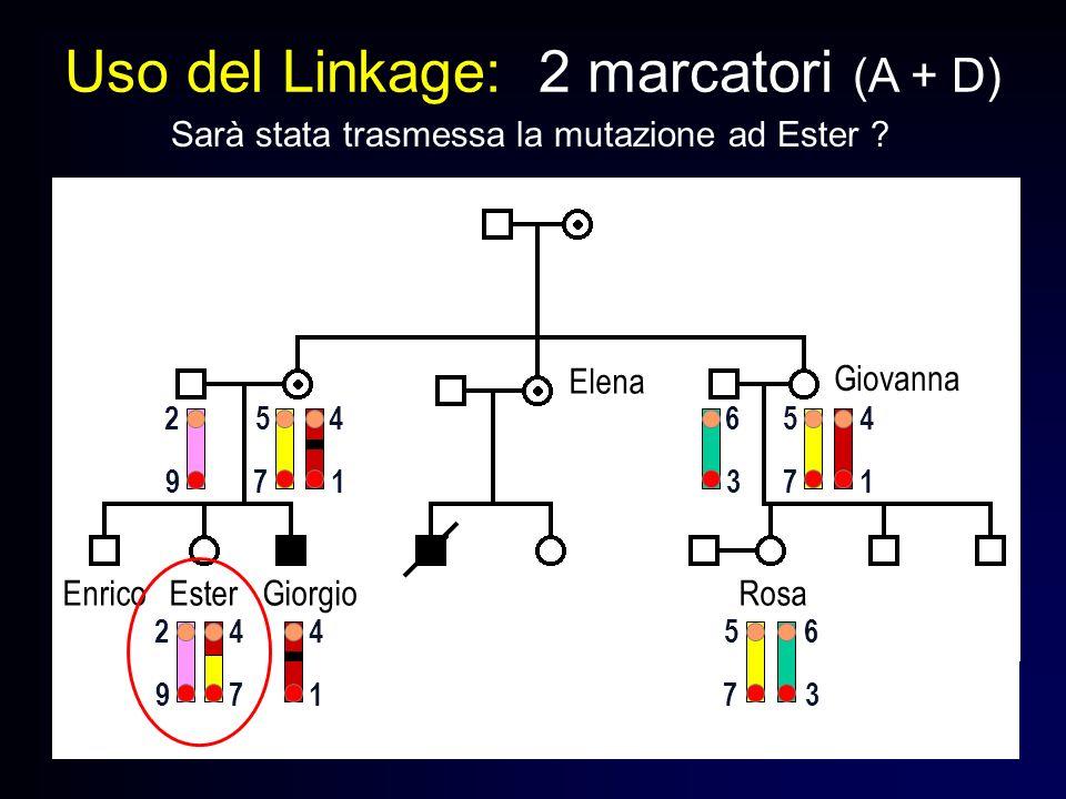 Uso del Linkage: 2 marcatori (A + D) Enrico Ester Giorgio Rosa Giovanna Elena 1 1 773 7 4 4 556 5 3 6 1 4 7 4 9 2 9 2 Sarà stata trasmessa la mutazion
