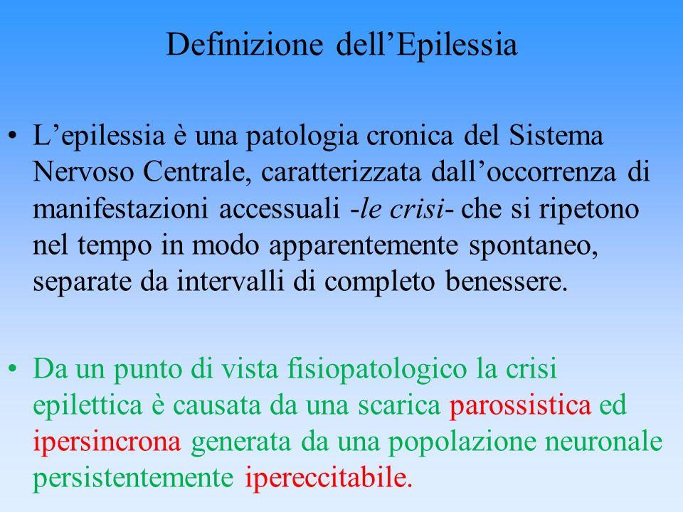 Definizione dellEpilessia Lepilessia è una patologia cronica del Sistema Nervoso Centrale, caratterizzata dalloccorrenza di manifestazioni accessuali