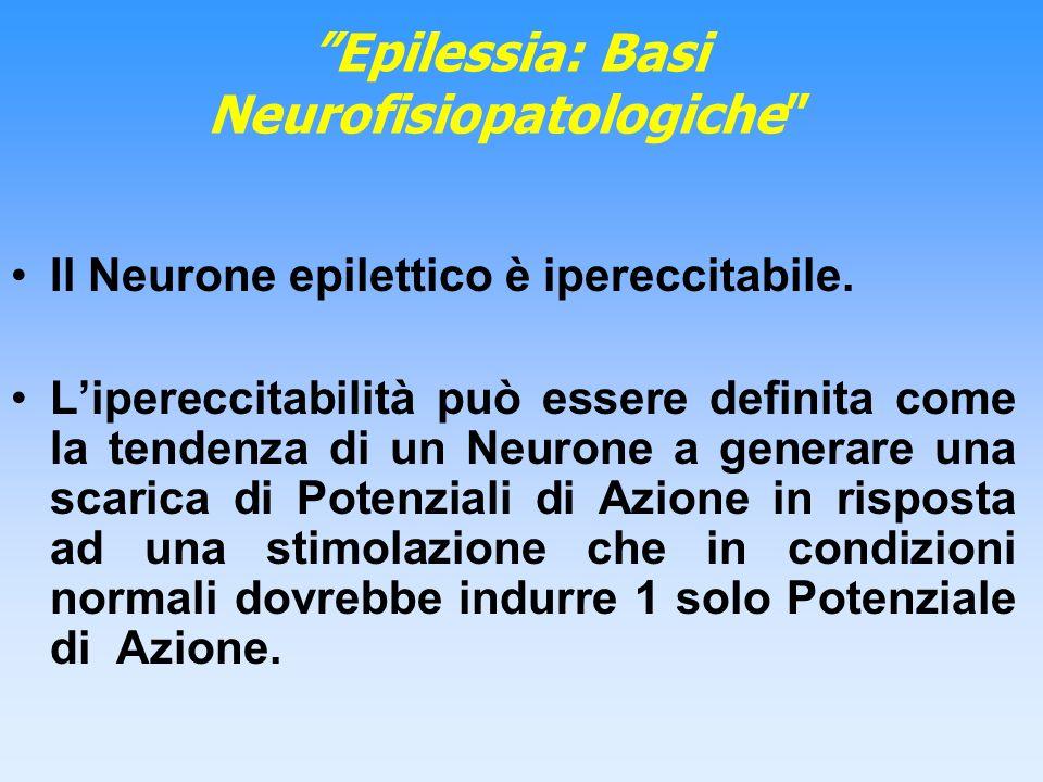 Epilessia: Basi Neurofisiopatologiche Il Neurone epilettico è ipereccitabile. Lipereccitabilità può essere definita come la tendenza di un Neurone a g