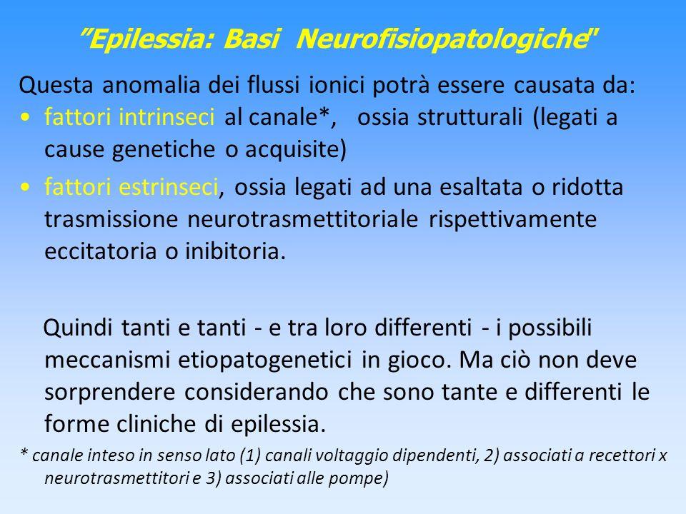 Epilessia: Basi Neurofisiopatologiche Questa anomalia dei flussi ionici potrà essere causata da: fattori intrinseci al canale*, ossia strutturali (leg