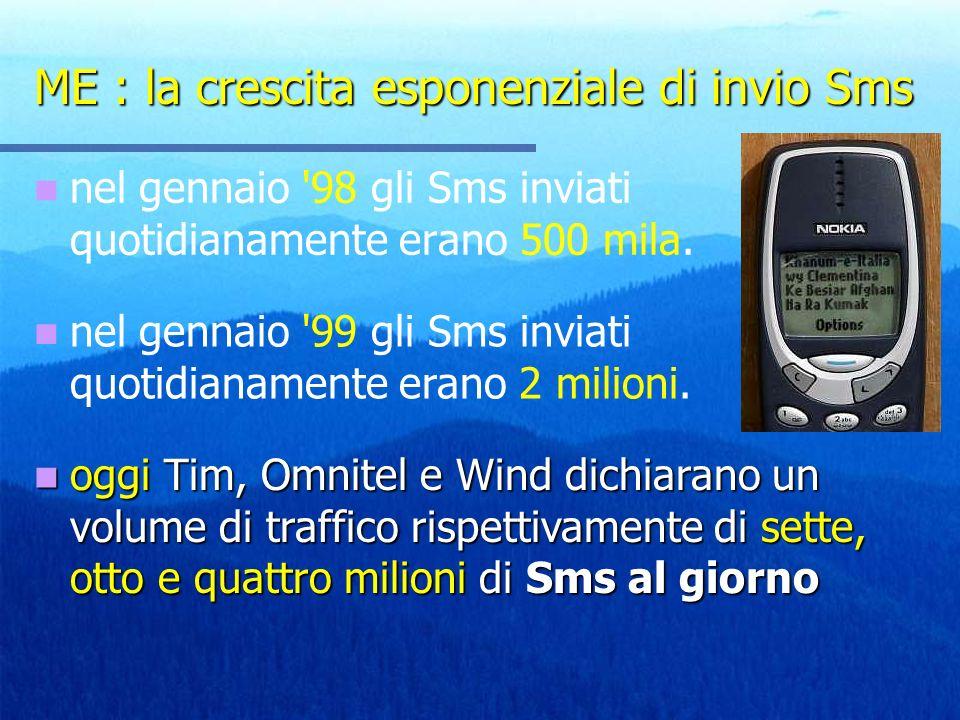 ME : la crescita esponenziale di invio Sms nel gennaio '98 gli Sms inviati quotidianamente erano 500 mila. nel gennaio '99 gli Sms inviati quotidianam