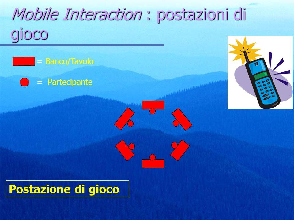 Mobile Interaction : postazioni di gioco Postazione di gioco = Banco/Tavolo = Partecipante