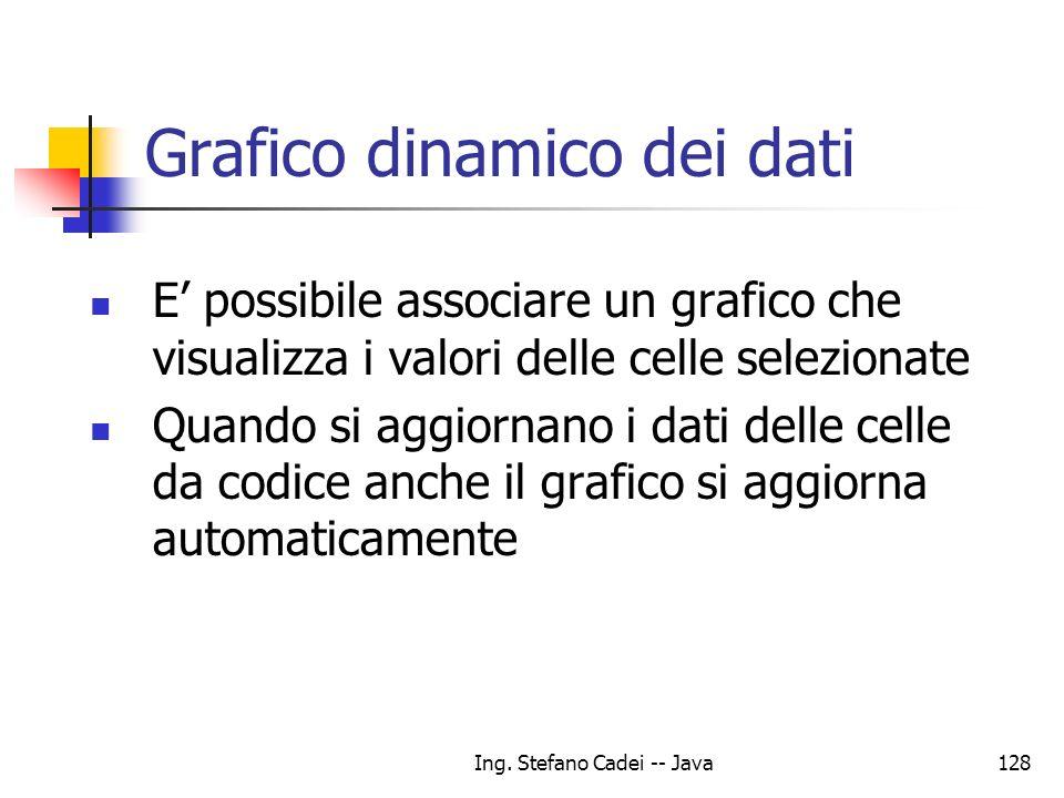 Ing. Stefano Cadei -- Java128 E possibile associare un grafico che visualizza i valori delle celle selezionate Quando si aggiornano i dati delle celle
