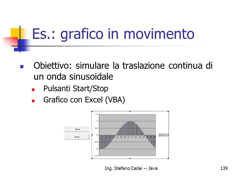 Ing. Stefano Cadei -- Java139 Obiettivo: simulare la traslazione continua di un onda sinusoidale Pulsanti Start/Stop Grafico con Excel (VBA) Es.: graf