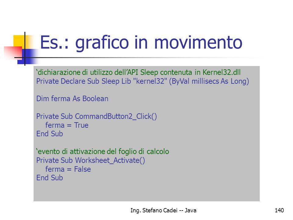 Ing. Stefano Cadei -- Java140 Es.: grafico in movimento dichiarazione di utilizzo dellAPI Sleep contenuta in Kernel32.dll Private Declare Sub Sleep Li