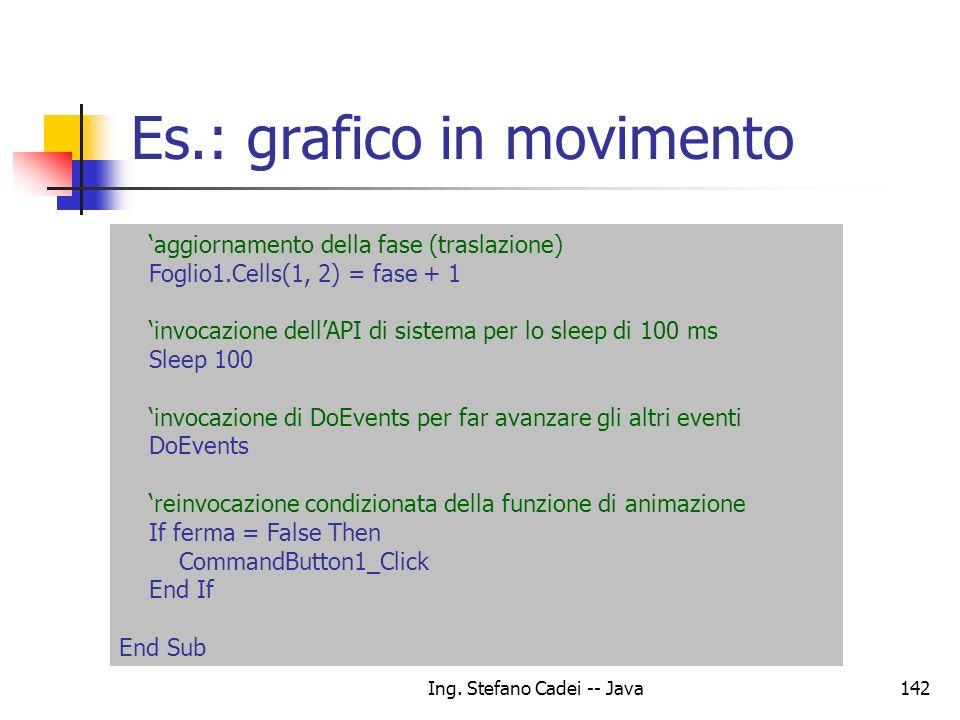 Ing. Stefano Cadei -- Java142 Es.: grafico in movimento aggiornamento della fase (traslazione) Foglio1.Cells(1, 2) = fase + 1 invocazione dellAPI di s