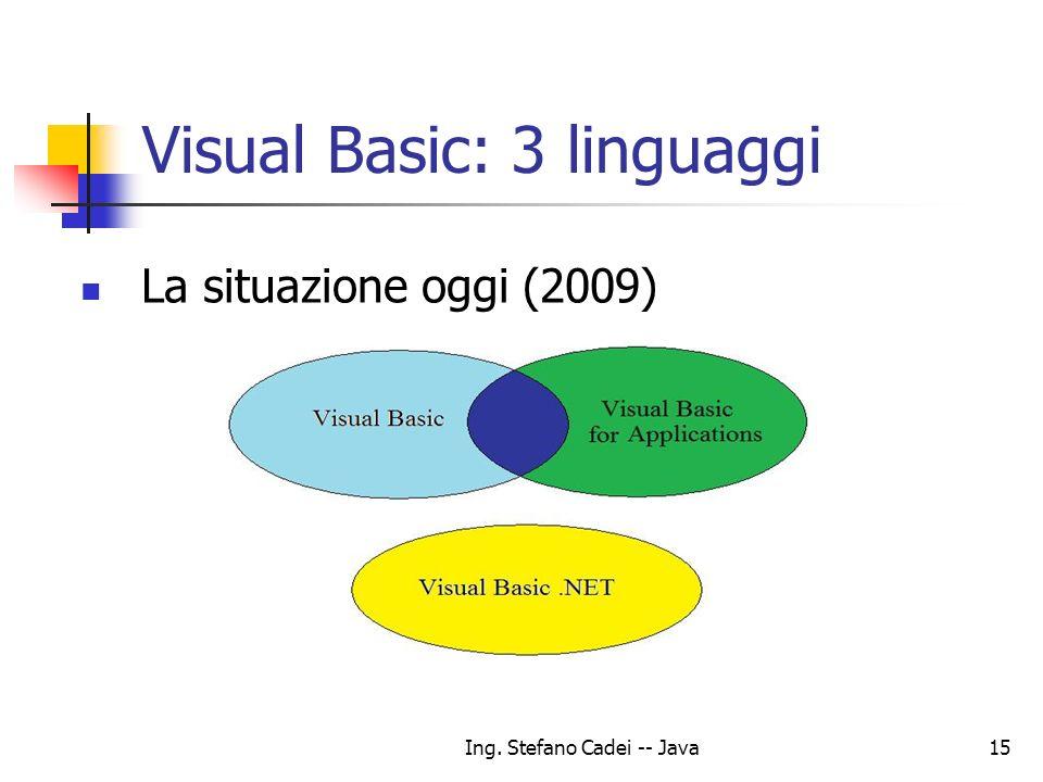Ing. Stefano Cadei -- Java15 Visual Basic: 3 linguaggi La situazione oggi (2009)