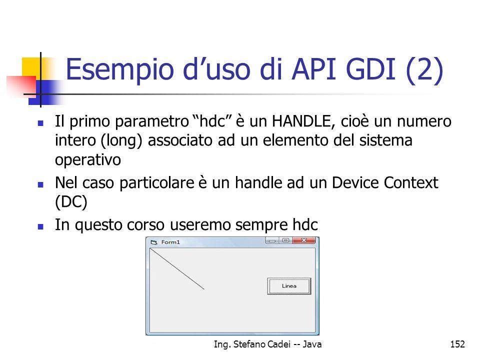 Ing. Stefano Cadei -- Java152 Esempio duso di API GDI (2) Il primo parametro hdc è un HANDLE, cioè un numero intero (long) associato ad un elemento de