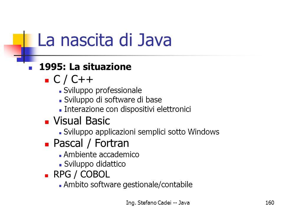 Ing. Stefano Cadei -- Java160 La nascita di Java 1995: La situazione C / C++ Sviluppo professionale Sviluppo di software di base Interazione con dispo