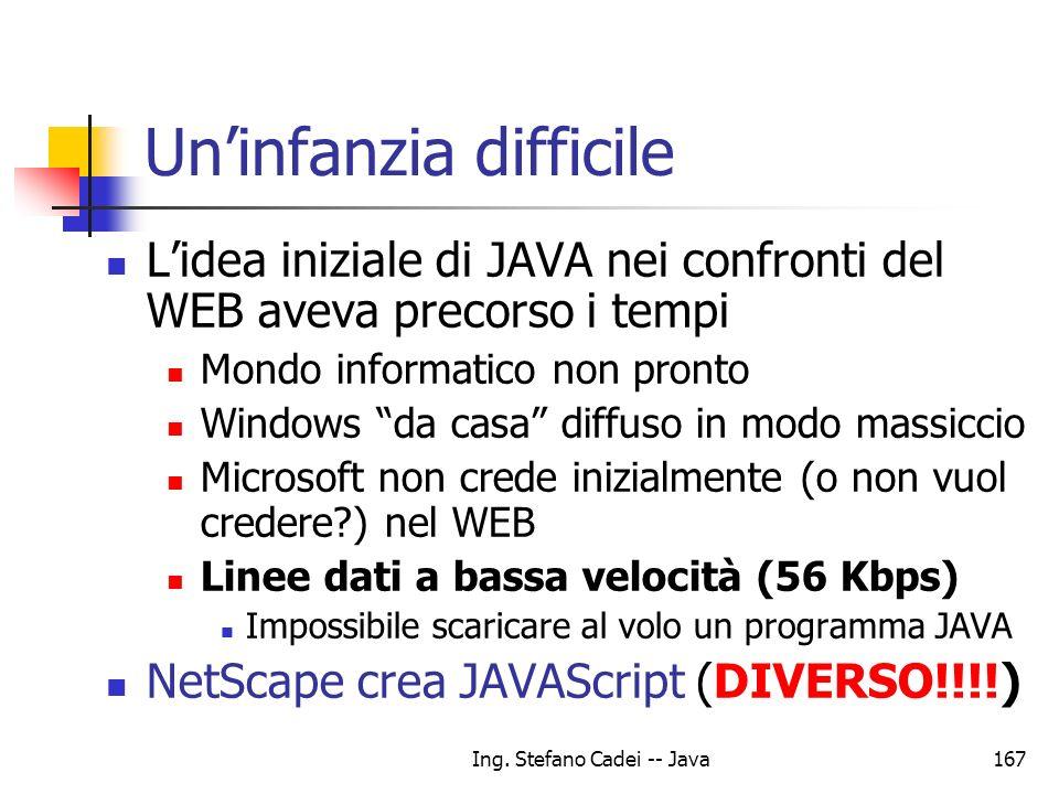 Ing. Stefano Cadei -- Java167 Uninfanzia difficile Lidea iniziale di JAVA nei confronti del WEB aveva precorso i tempi Mondo informatico non pronto Wi