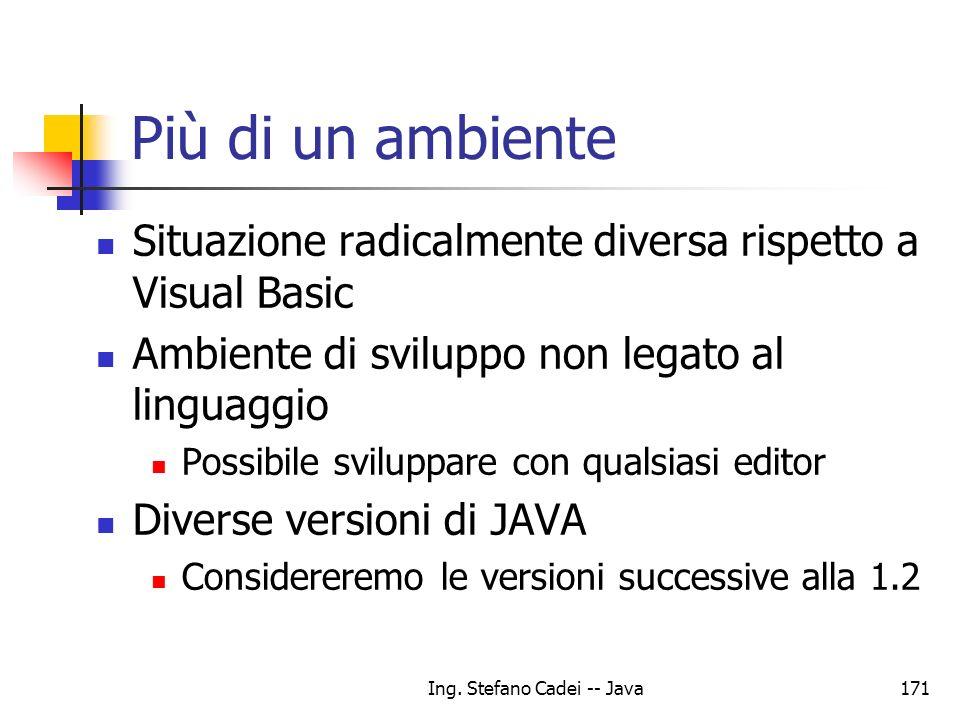 Ing. Stefano Cadei -- Java171 Più di un ambiente Situazione radicalmente diversa rispetto a Visual Basic Ambiente di sviluppo non legato al linguaggio