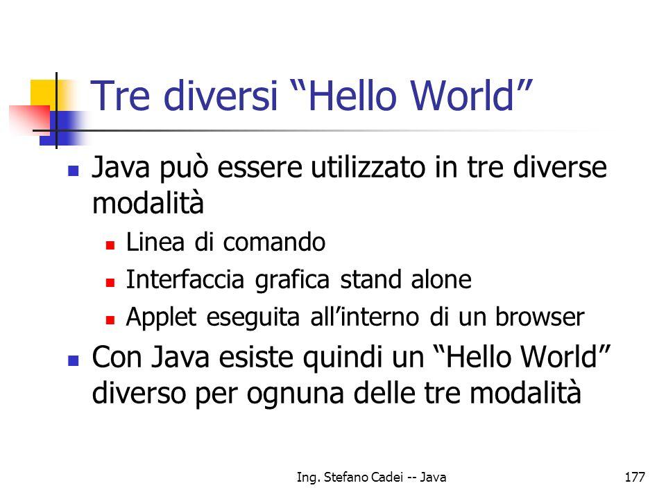 Ing. Stefano Cadei -- Java177 Tre diversi Hello World Java può essere utilizzato in tre diverse modalità Linea di comando Interfaccia grafica stand al