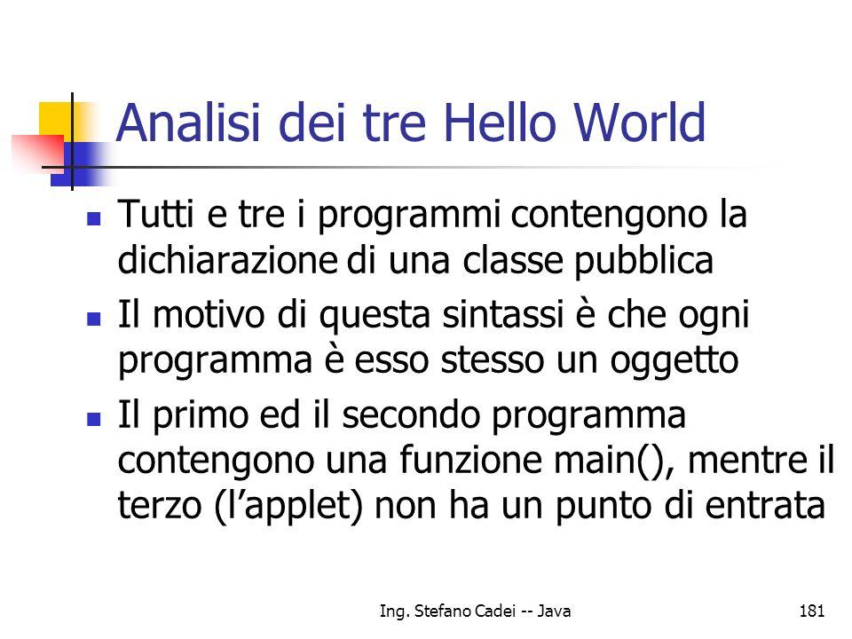Ing. Stefano Cadei -- Java181 Analisi dei tre Hello World Tutti e tre i programmi contengono la dichiarazione di una classe pubblica Il motivo di ques
