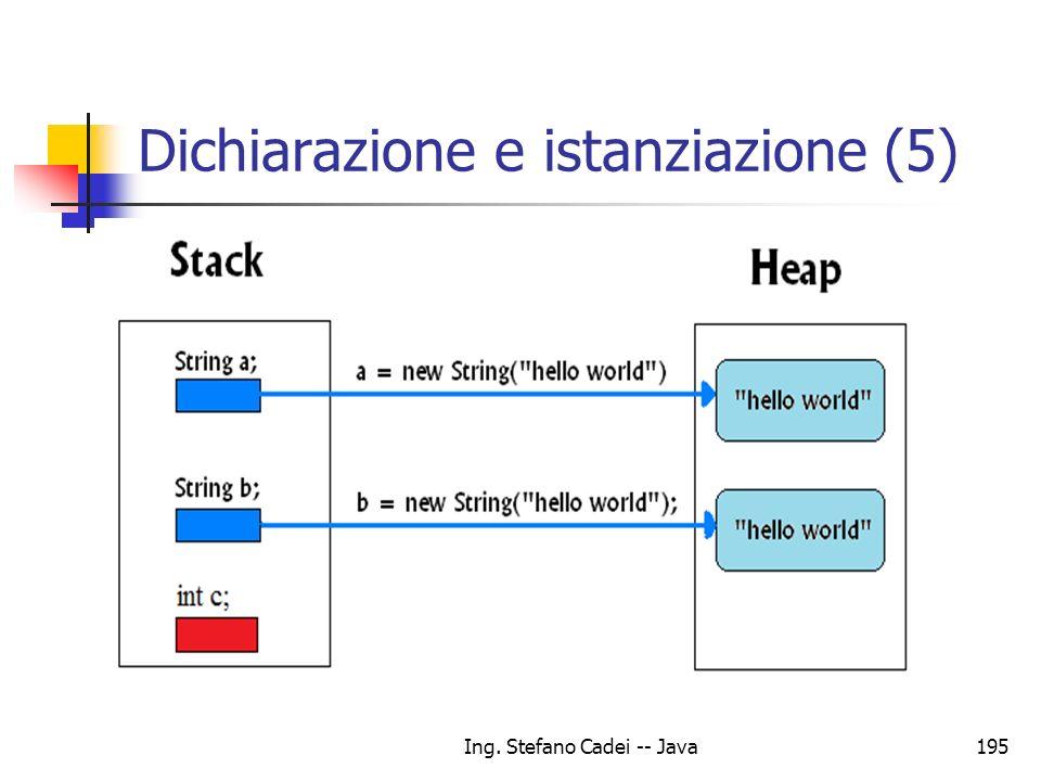 Ing. Stefano Cadei -- Java195 Dichiarazione e istanziazione (5)