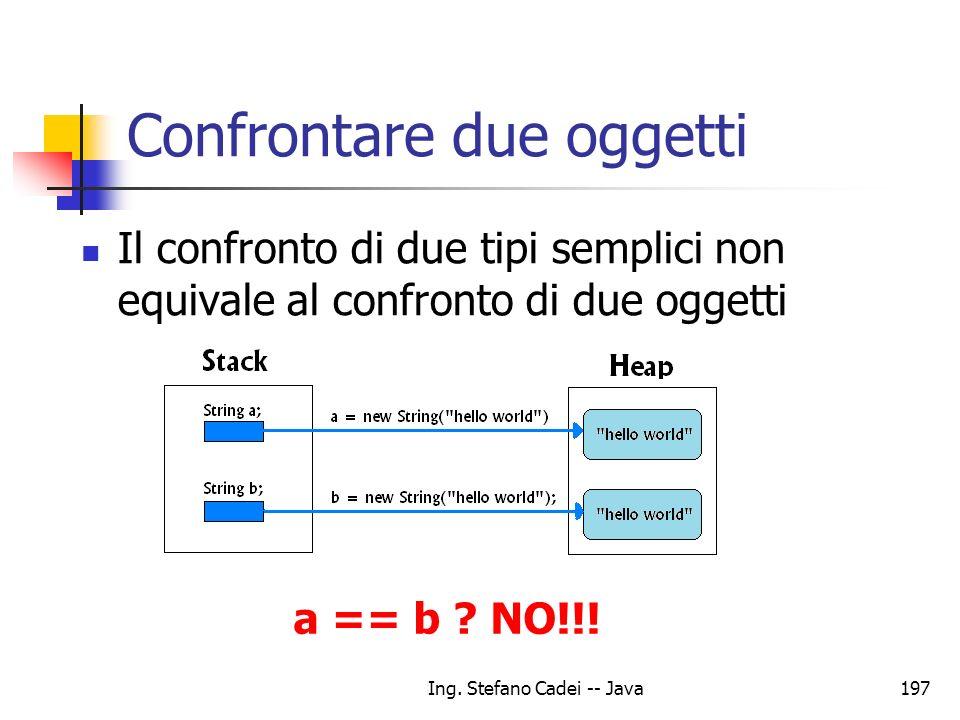 Ing. Stefano Cadei -- Java197 Confrontare due oggetti Il confronto di due tipi semplici non equivale al confronto di due oggetti a == b ? NO!!!