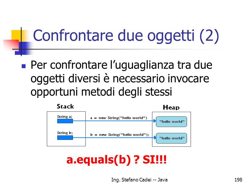 Ing. Stefano Cadei -- Java198 Confrontare due oggetti (2) Per confrontare luguaglianza tra due oggetti diversi è necessario invocare opportuni metodi