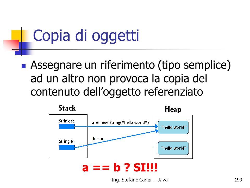 Ing. Stefano Cadei -- Java199 Copia di oggetti Assegnare un riferimento (tipo semplice) ad un altro non provoca la copia del contenuto delloggetto ref