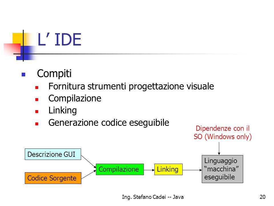 Ing. Stefano Cadei -- Java20 L IDE Compiti Fornitura strumenti progettazione visuale Compilazione Linking Generazione codice eseguibile Codice Sorgent