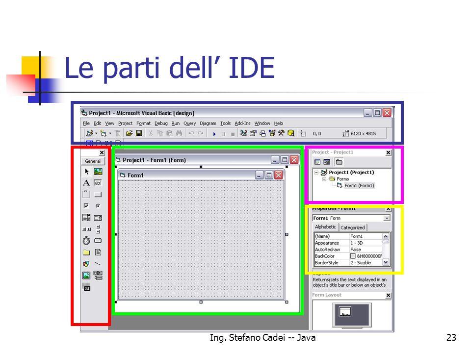 Ing. Stefano Cadei -- Java23 Le parti dell IDE