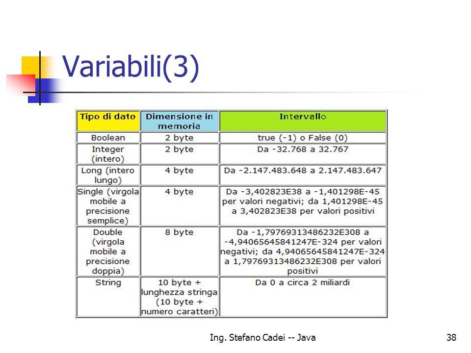 Ing. Stefano Cadei -- Java38 Variabili(3)