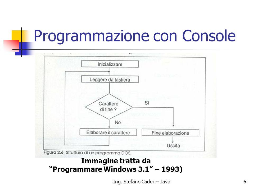 Ing. Stefano Cadei -- Java6 Programmazione con Console Immagine tratta da Programmare Windows 3.1 – 1993)
