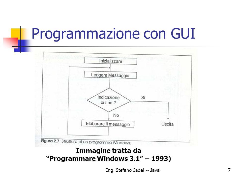 Ing. Stefano Cadei -- Java7 Programmazione con GUI Immagine tratta da Programmare Windows 3.1 – 1993)