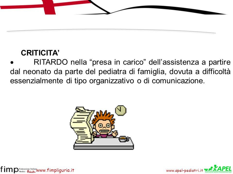 www.apel-pediatri.it www.fimpliguria.it CRITICITA RITARDO nella presa in carico dellassistenza a partire dal neonato da parte del pediatra di famiglia