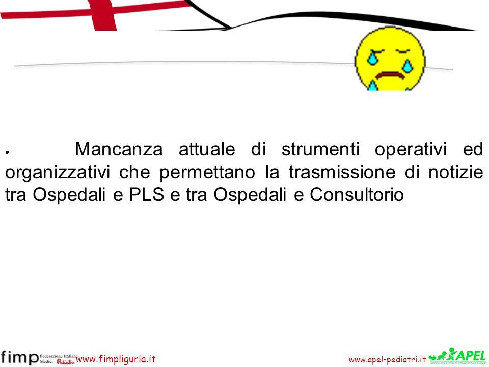 www.apel-pediatri.it www.fimpliguria.it Mancanza attuale di strumenti operativi ed organizzativi che permettano la trasmissione di notizie tra Ospedal