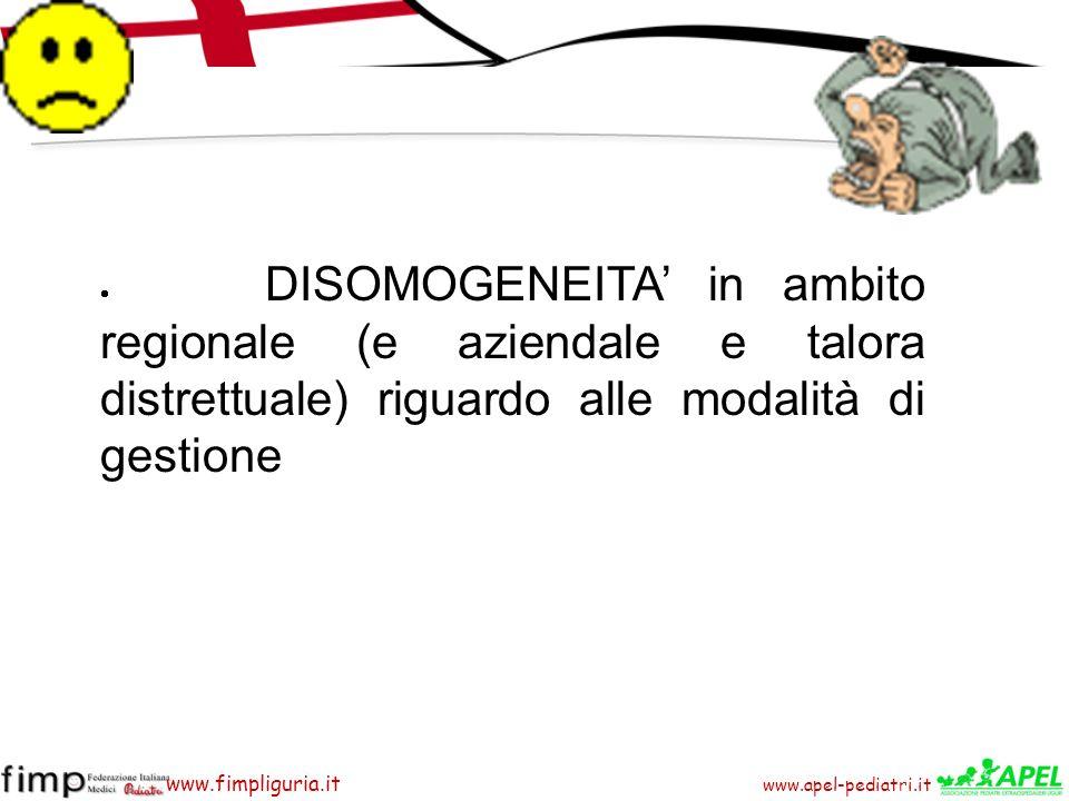 www.apel-pediatri.it www.fimpliguria.it DISOMOGENEITA in ambito regionale (e aziendale e talora distrettuale) riguardo alle modalità di gestione