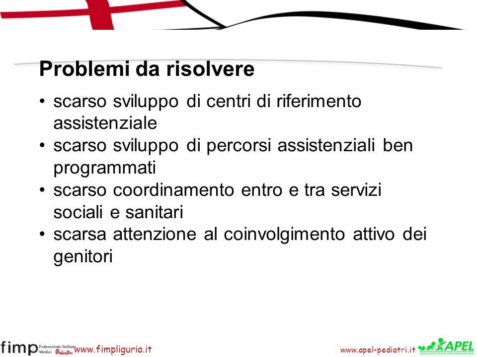 www.apel-pediatri.it www.fimpliguria.it Problemi da risolvere scarso sviluppo di centri di riferimento assistenziale scarso sviluppo di percorsi assis