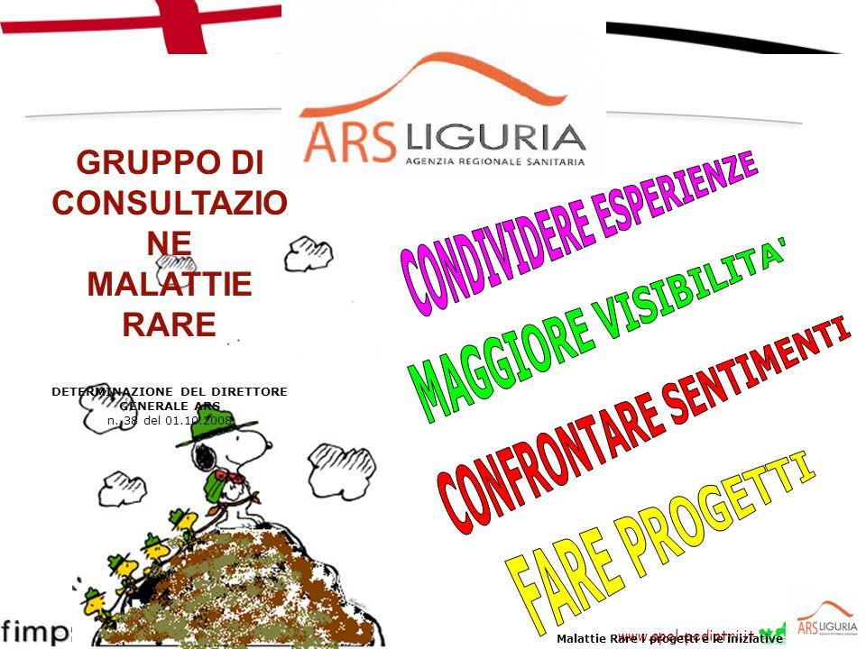 www.apel-pediatri.it www.fimpliguria.it GRUPPO DI CONSULTAZIO NE MALATTIE RARE DETERMINAZIONE DEL DIRETTORE GENERALE ARS n. 38 del 01.10.2008 Malattie