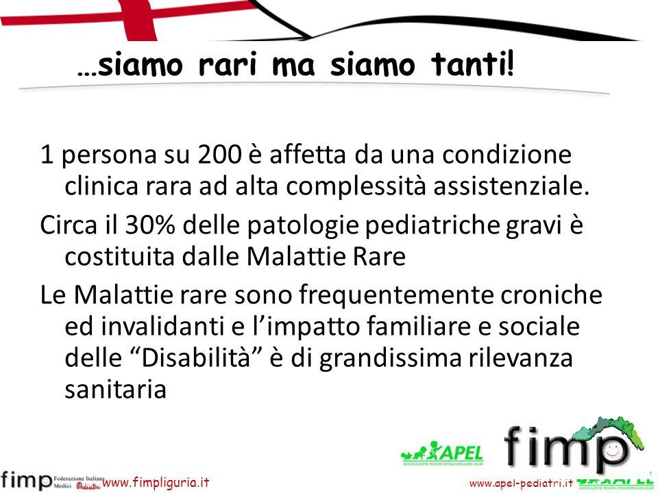 www.apel-pediatri.it www.fimpliguria.it 1 persona su 200 è affetta da una condizione clinica rara ad alta complessità assistenziale. Circa il 30% dell