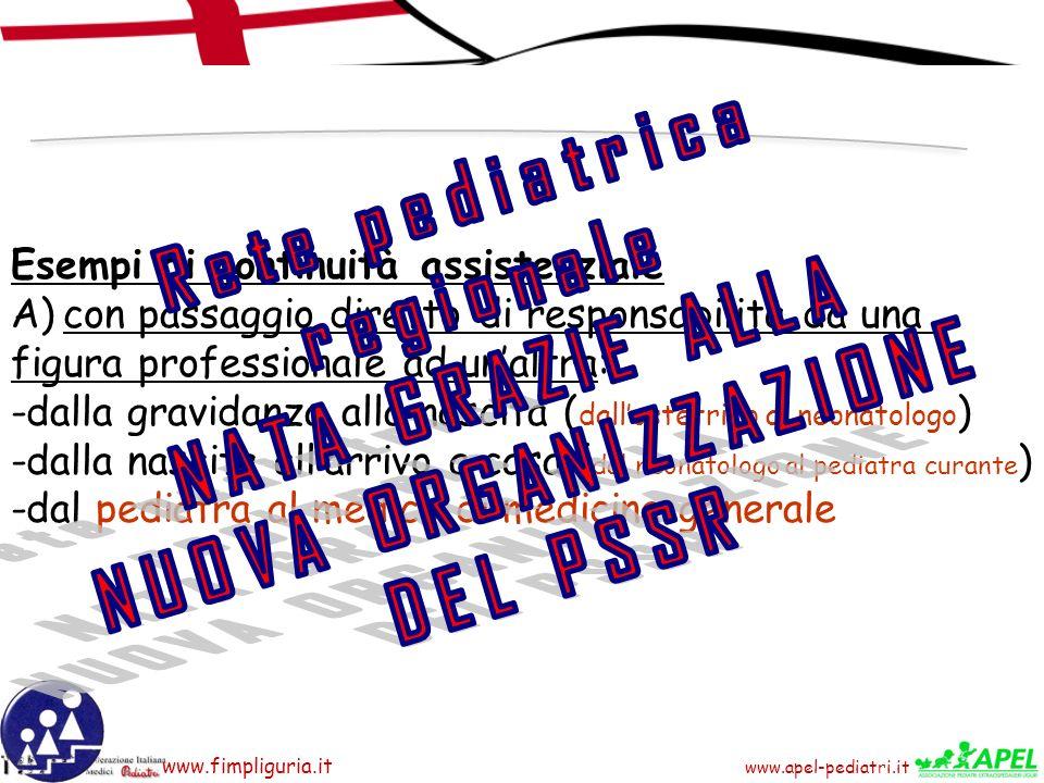www.apel-pediatri.it www.fimpliguria.it Esempi di continuità assistenziale A)con passaggio diretto di responsabilità da una figura professionale ad un