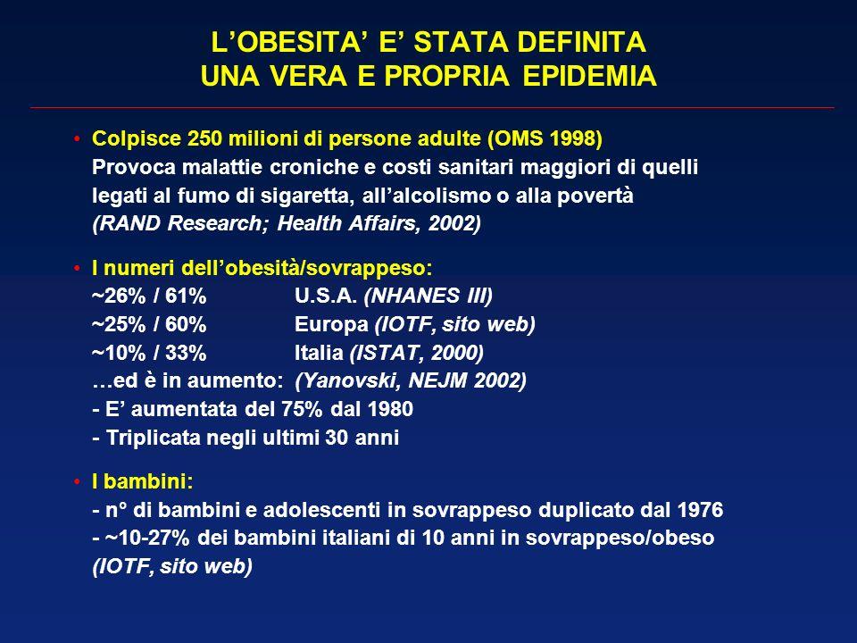 LOBESITA E STATA DEFINITA UNA VERA E PROPRIA EPIDEMIA Colpisce 250 milioni di persone adulte (OMS 1998) Provoca malattie croniche e costi sanitari mag