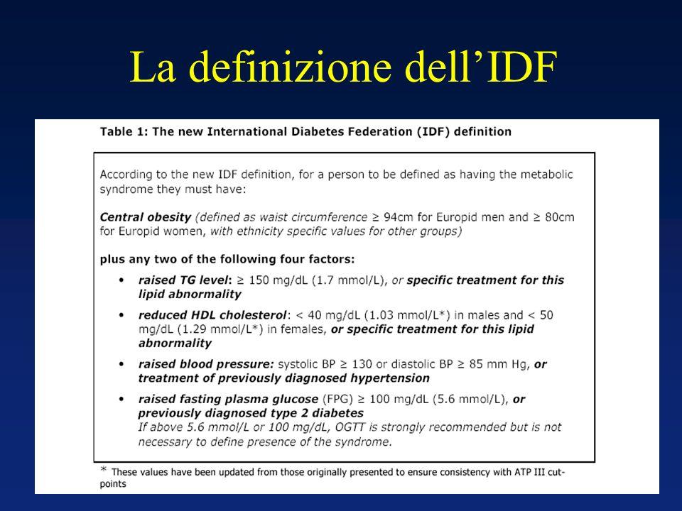 La definizione dellIDF